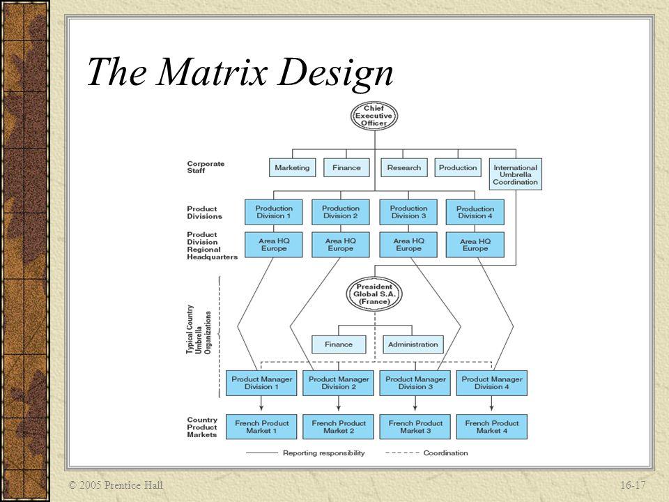 © 2005 Prentice Hall16-17 The Matrix Design