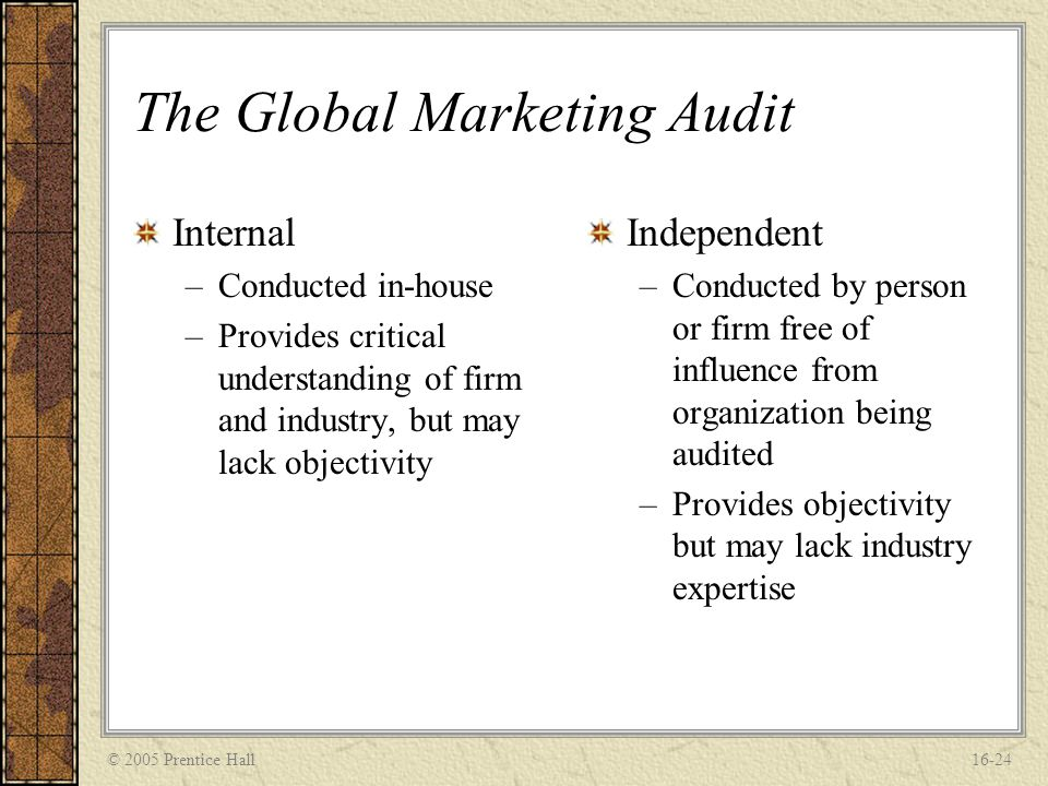 © 2005 Prentice Hall16-24 The Global Marketing Audit Internal –Conducted in-house –Provides critical understanding of firm and industry, but may lack