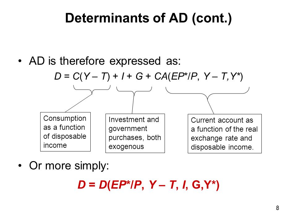 8 Determinants of AD (cont.) AD is therefore expressed as: D = C(Y – T) + I + G + CA(EP*/P, Y – T,Y*) Or more simply: D = D(EP*/P, Y – T, I, G,Y*) Inv