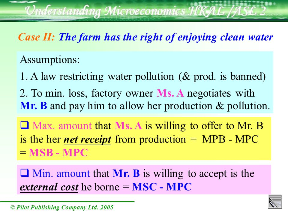 © Pilot Publishing Company Ltd. 2005 Case II: The farm has the right of enjoying clean water  Max.