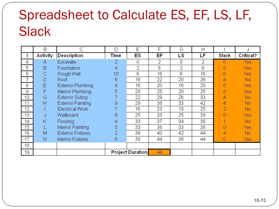 Spreadsheet to Calculate ES, EF, LS, LF, Slack 16-15