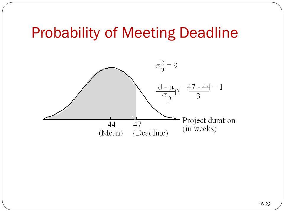 Probability of Meeting Deadline 16-22