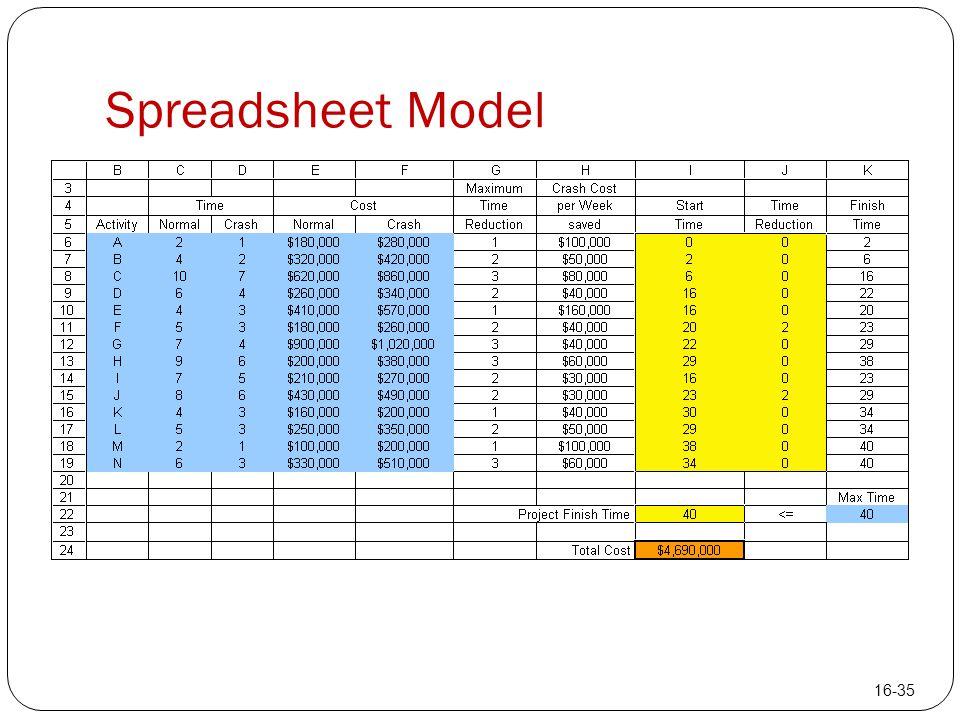 Spreadsheet Model 16-35