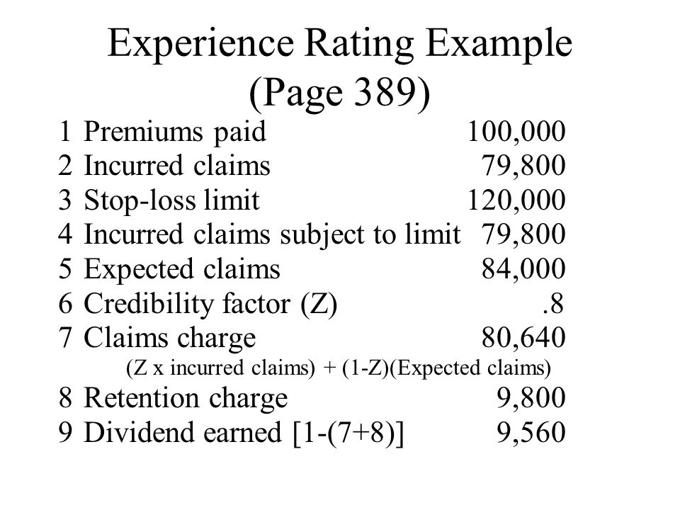 Experience Rating Example (Page 389) 1Premiums paid100,000 2Incurred claims 79,800 3Stop-loss limit120,000 4Incurred claims subject to limit 79,800 5E