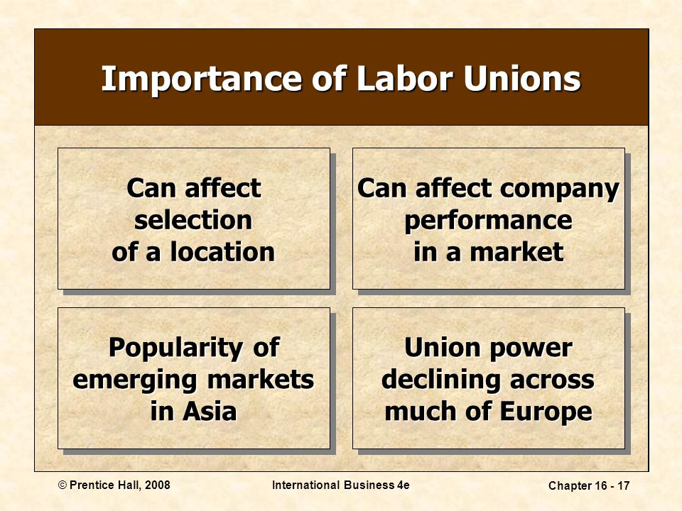 © Prentice Hall, 2008International Business 4e Chapter 16 - 17 Can affect selection of a location Can affect selection of a location Can affect company performance in a market Can affect company performance in a market Popularity of emerging markets in Asia Popularity of emerging markets in Asia Union power declining across much of Europe Union power declining across much of Europe Importance of Labor Unions