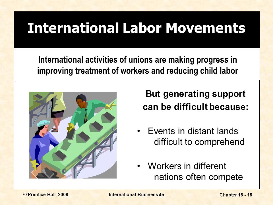 © Prentice Hall, 2008International Business 4e Chapter 16 - 18 But generating support can be difficult because: Events in distant lands difficult to comprehend Workers in different nations often compete International Labor Movements International activities of unions are making progress in improving treatment of workers and reducing child labor
