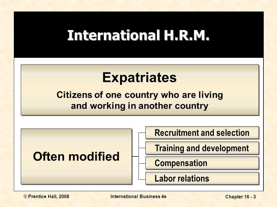 © Prentice Hall, 2008International Business 4e Chapter 16 - 3 International H.R.M.