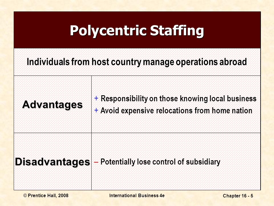 © Prentice Hall, 2008International Business 4e Chapter 16 - 5 Polycentric Staffing Advantages + Responsibility on those knowing local business + Avoid expensive relocations from home nation – Potentially lose control of subsidiary Disadvantages Individuals from host country manage operations abroad