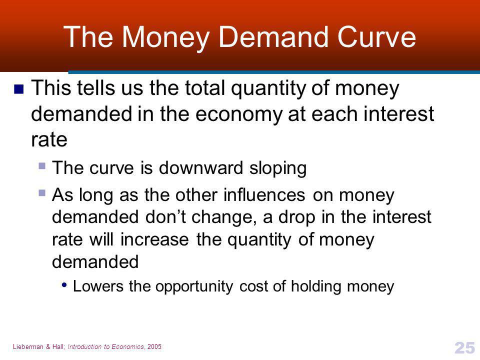 Lieberman & Hall; Introduction to Economics, 2005 25 The Money Demand Curve This tells us the total quantity of money demanded in the economy at each interest rate  The curve is downward sloping  As long as the other influences on money demanded don't change, a drop in the interest rate will increase the quantity of money demanded Lowers the opportunity cost of holding money