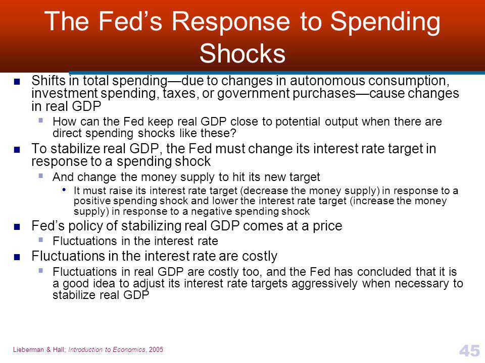 Lieberman & Hall; Introduction to Economics, 2005 45 The Fed's Response to Spending Shocks Shifts in total spending—due to changes in autonomous consu