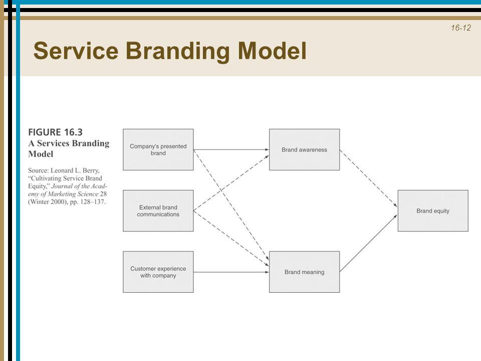 16-12 Service Branding Model