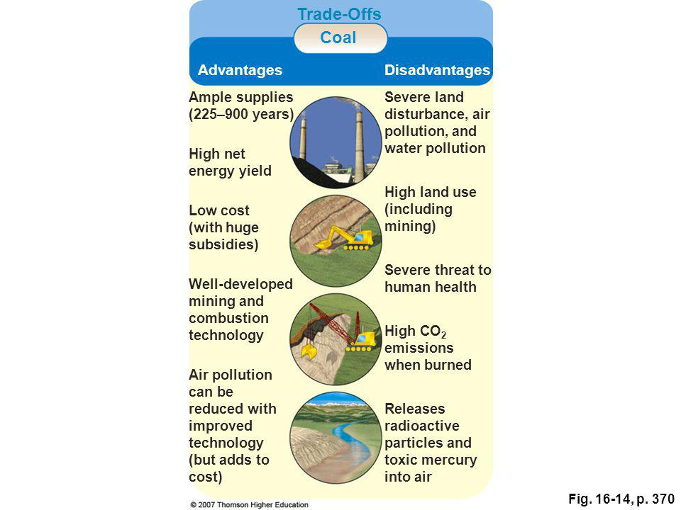Fig. 16-14, p. 370 Trade-Offs Coal AdvantagesDisadvantages Ample supplies (225–900 years) Severe land disturbance, air pollution, and water pollution