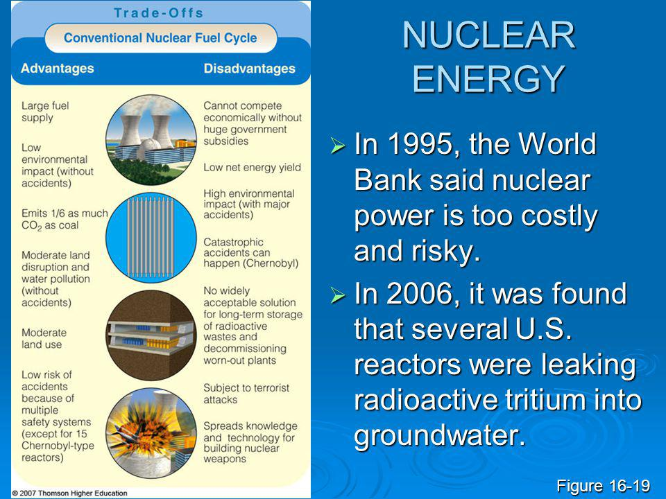 advantages and disadvantages of nuclear power Nuclear power is a controversial source of energy, having both unique advantages and disadvantages energy is created through nuclear fission using uranium-235 or plutonium-239 isotopes.