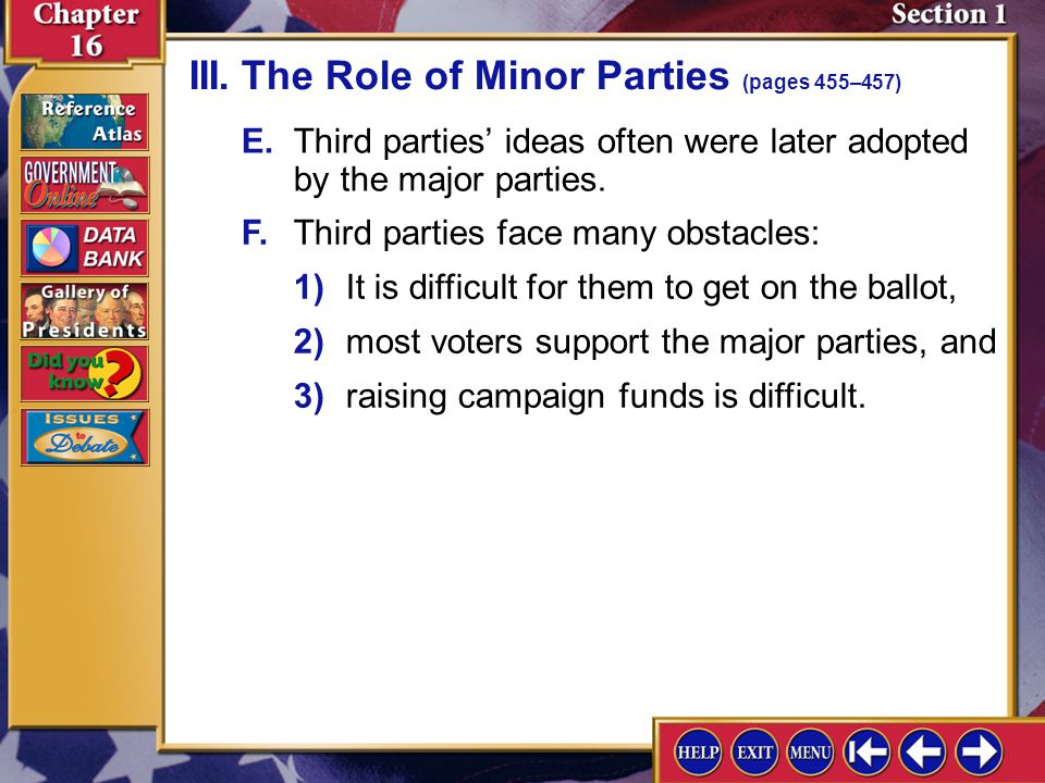 Section 1-8 A.Third parties have been part of the American political scene since the early years of the Republic. III.The Role of Minor Parties (pages