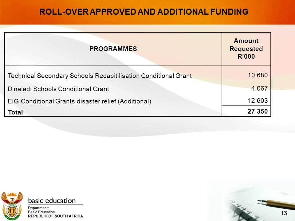 13 ROLL-OVER APPROVED AND ADDITIONAL FUNDING PROGRAMMES Amount Requested R'000 Technical Secondary Schools Recapitilisation Conditional Grant 10 680 Dinaledi Schools Conditional Grant 4 067 EIG Conditional Grants disaster relief (Additional) 12 603 Total 27 350