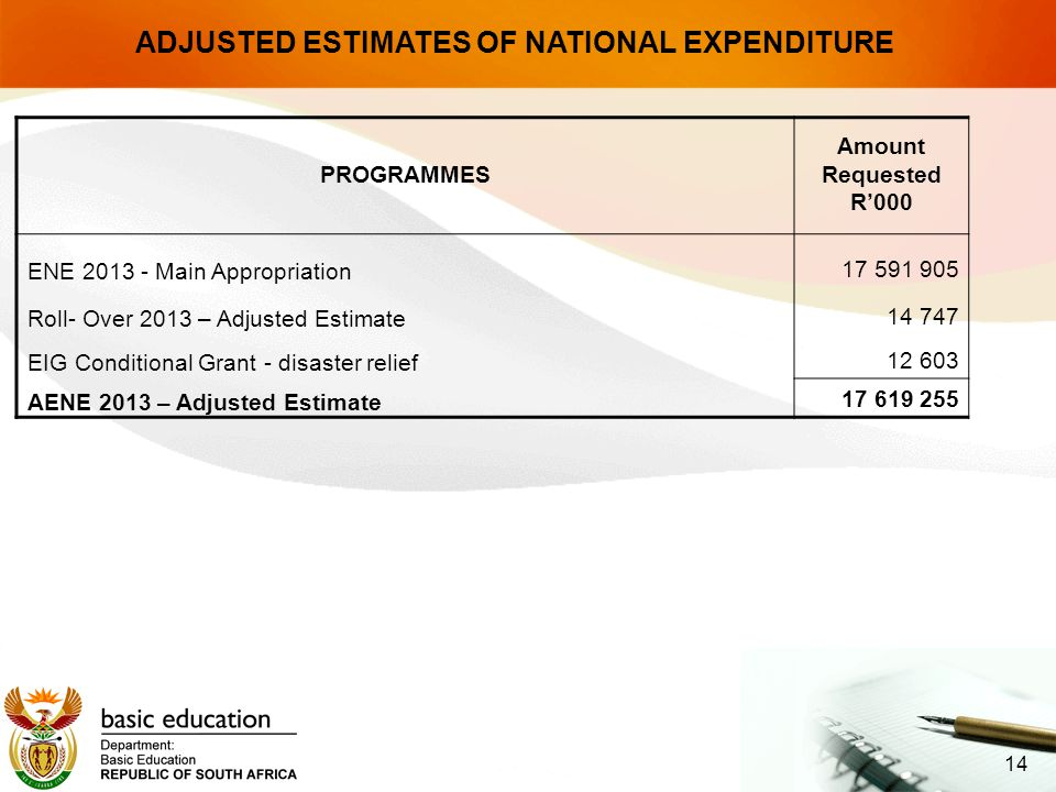 14 ADJUSTED ESTIMATES OF NATIONAL EXPENDITURE PROGRAMMES Amount Requested R'000 ENE 2013 - Main Appropriation 17 591 905 Roll- Over 2013 – Adjusted Estimate 14 747 EIG Conditional Grant - disaster relief 12 603 AENE 2013 – Adjusted Estimate 17 619 255