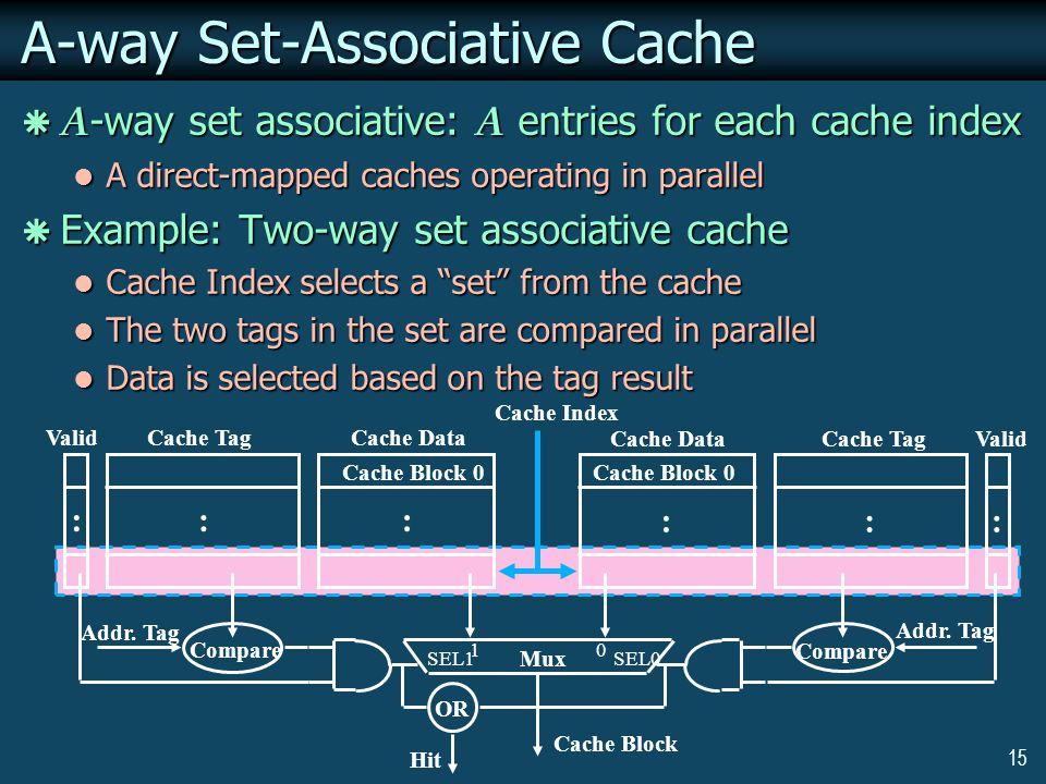 15 Cache Data Cache Block 0 Cache TagValid ::: Cache Data Cache Block 0 Cache TagValid ::: Cache Index Mux 01 SEL1SEL0 Cache Block Compare Addr.