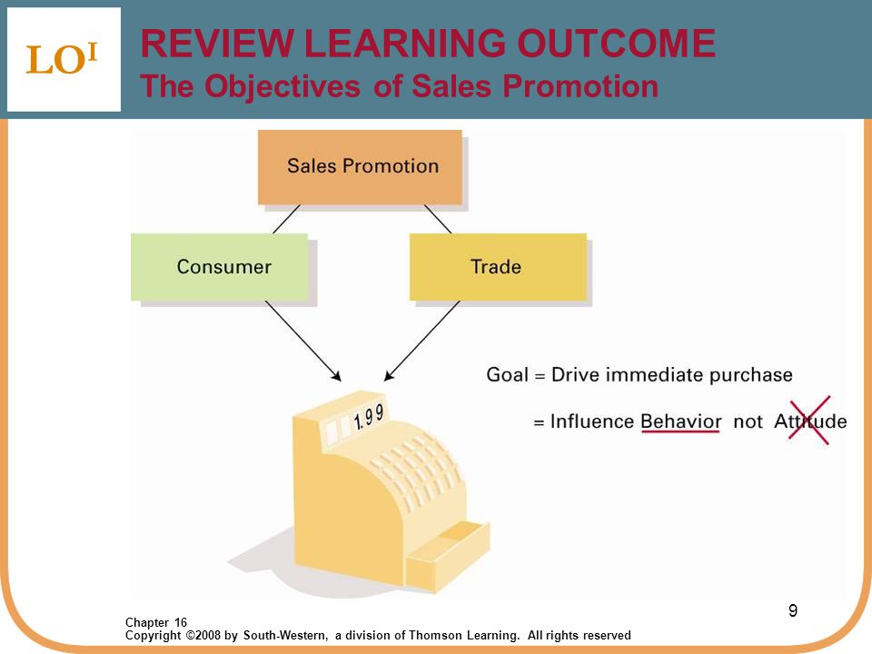 Copyright ©2008 by South-Western, a division of Thomson Learning.