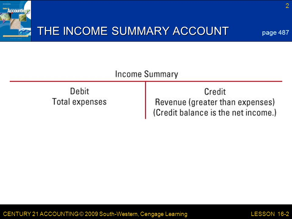 CENTURY 21 ACCOUNTING © 2009 South-Western, Cengage Learning 2 LESSON 16-2 THE INCOME SUMMARY ACCOUNT page 487