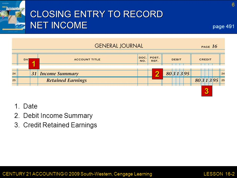 CENTURY 21 ACCOUNTING © 2009 South-Western, Cengage Learning 6 LESSON 16-2 CLOSING ENTRY TO RECORD NET INCOME page 491 1 2 3 3.Credit Retained Earnings 1.Date 2.Debit Income Summary