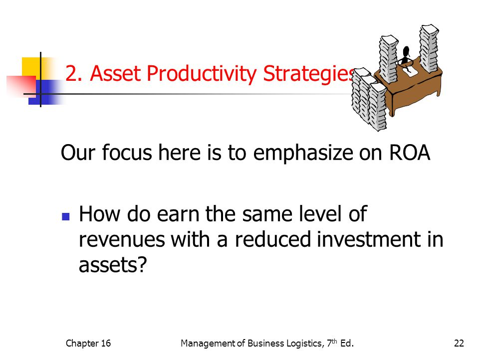 Chapter 16Management of Business Logistics, 7 th Ed.22 2.