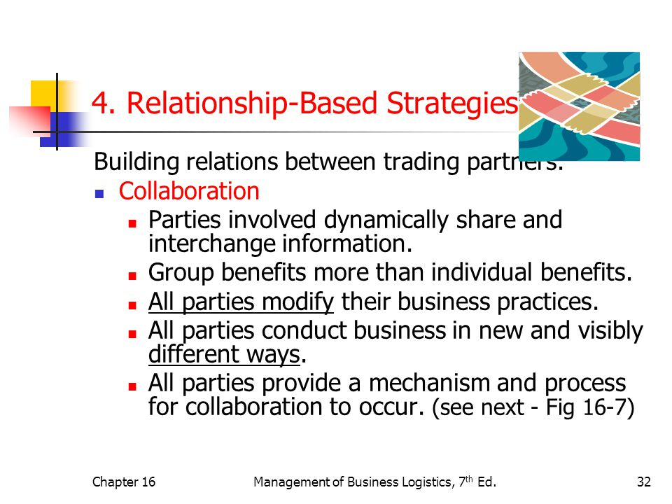 Chapter 16Management of Business Logistics, 7 th Ed.32 4.