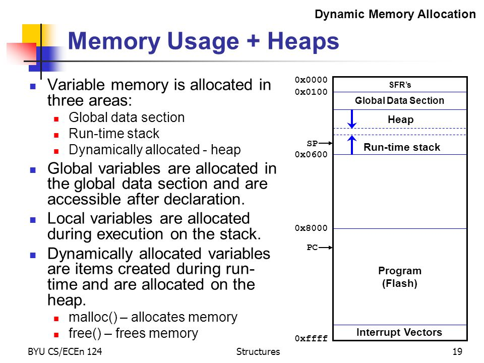 BYU CS/ECEn 124Structures19 Memory Usage + Heaps Variable memory is allocated in three areas: Global data section Run-time stack Dynamically allocated - heap Global variables are allocated in the global data section and are accessible after declaration.