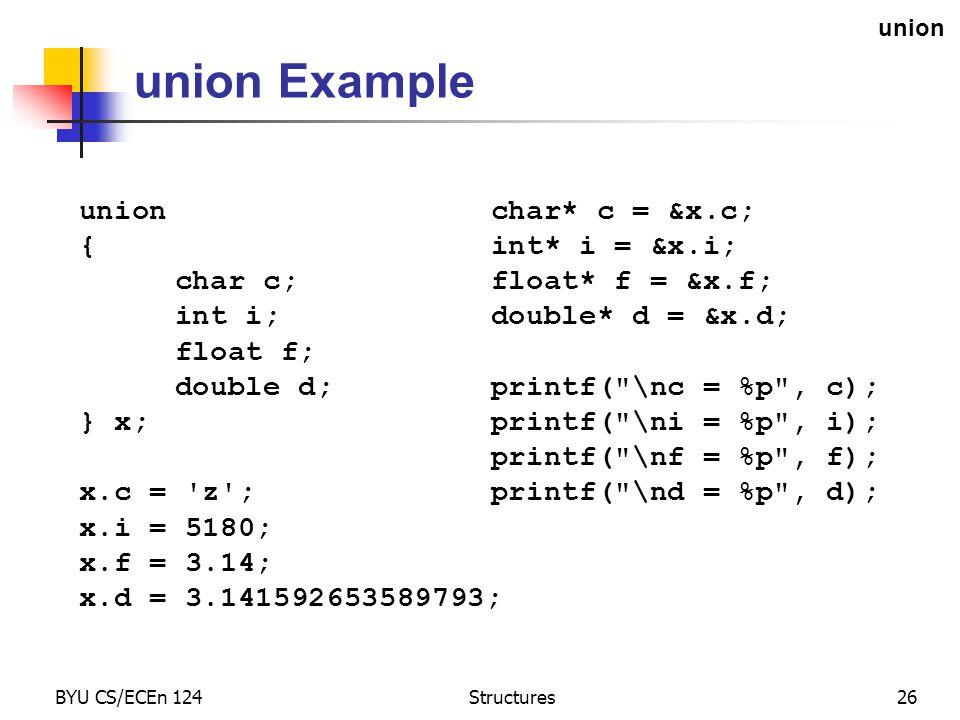 BYU CS/ECEn 124Structures26 union Example union { char c; int i; float f; double d; } x; x.c = z ; x.i = 5180; x.f = 3.14; x.d = 3.141592653589793; char* c = &x.c; int* i = &x.i; float* f = &x.f; double* d = &x.d; printf( \nc = %p , c); printf( \ni = %p , i); printf( \nf = %p , f); printf( \nd = %p , d); union