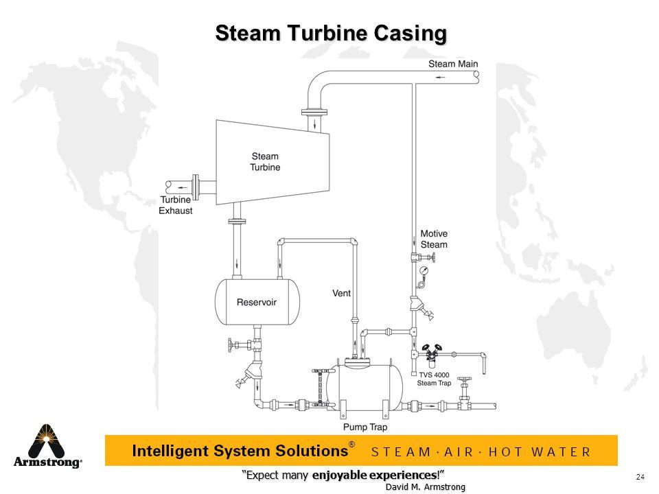 """Expect many enjoyable experiences!"" David M. Armstrong ""Expect many enjoyable experiences!"" David M. Armstrong ® 24 Steam Turbine Casing"