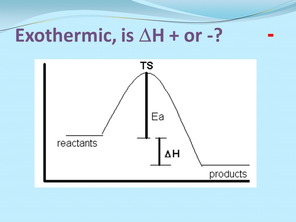 Exothermic, is  H + or -? -