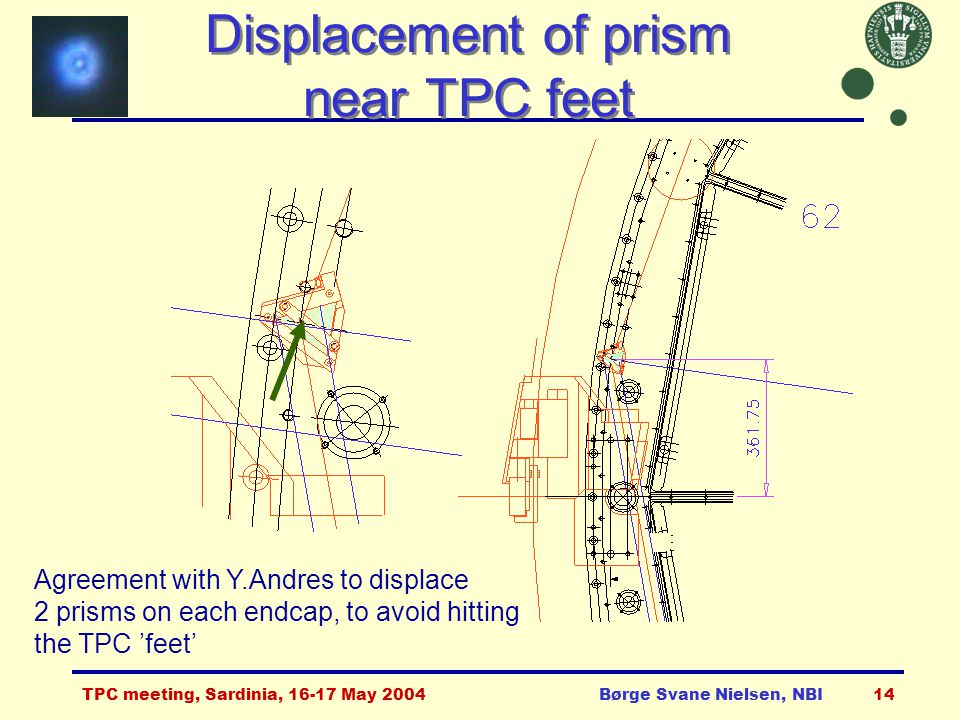 TPC meeting, Sardinia, 16-17 May 2004Børge Svane Nielsen, NBI14 Displacement of prism near TPC feet Agreement with Y.Andres to displace 2 prisms on each endcap, to avoid hitting the TPC 'feet'