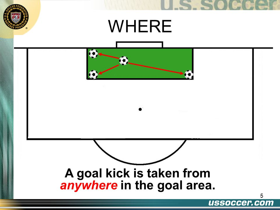 5 A goal kick is taken from anywhere in the goal area. WHERE