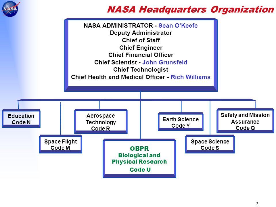 2 NASA Headquarters Organization Education Code N NASA ADMINISTRATOR - Sean O'Keefe Deputy Administrator Chief of Staff Chief Engineer Chief Financial