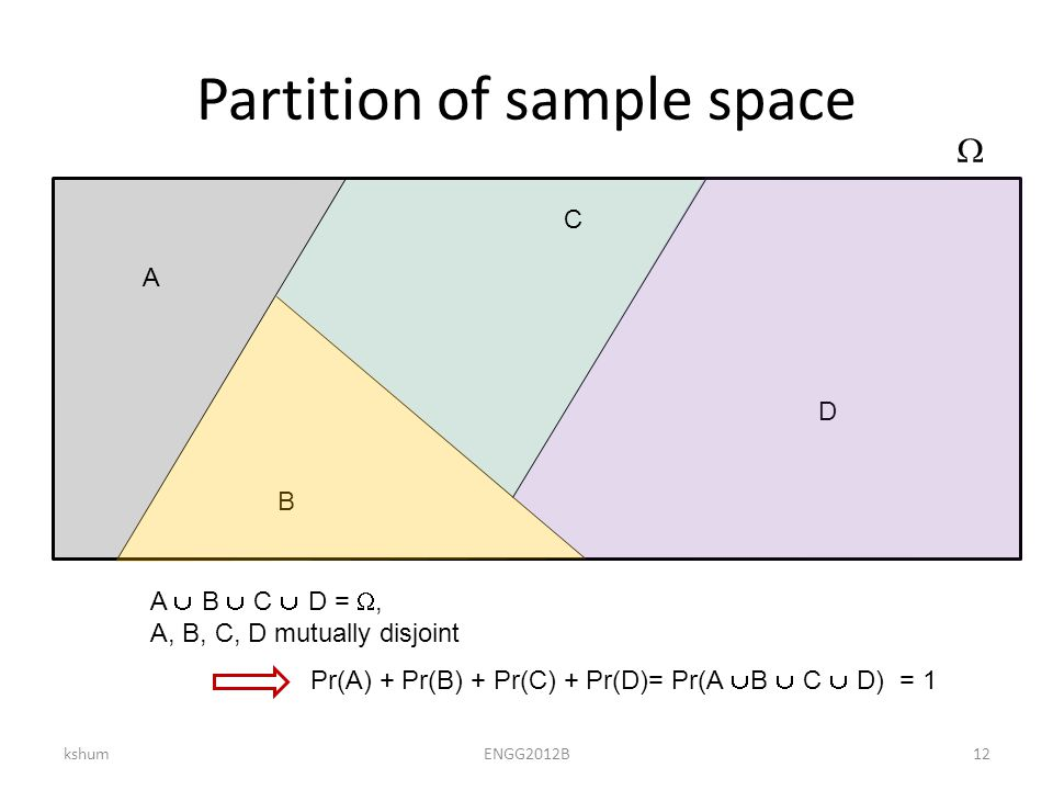 Partition of sample space kshumENGG2012B12  A B C D Pr(A) + Pr(B) + Pr(C) + Pr(D)= Pr(A  B  C  D) = 1 A  B  C  D = , A, B, C, D mutually disjoint