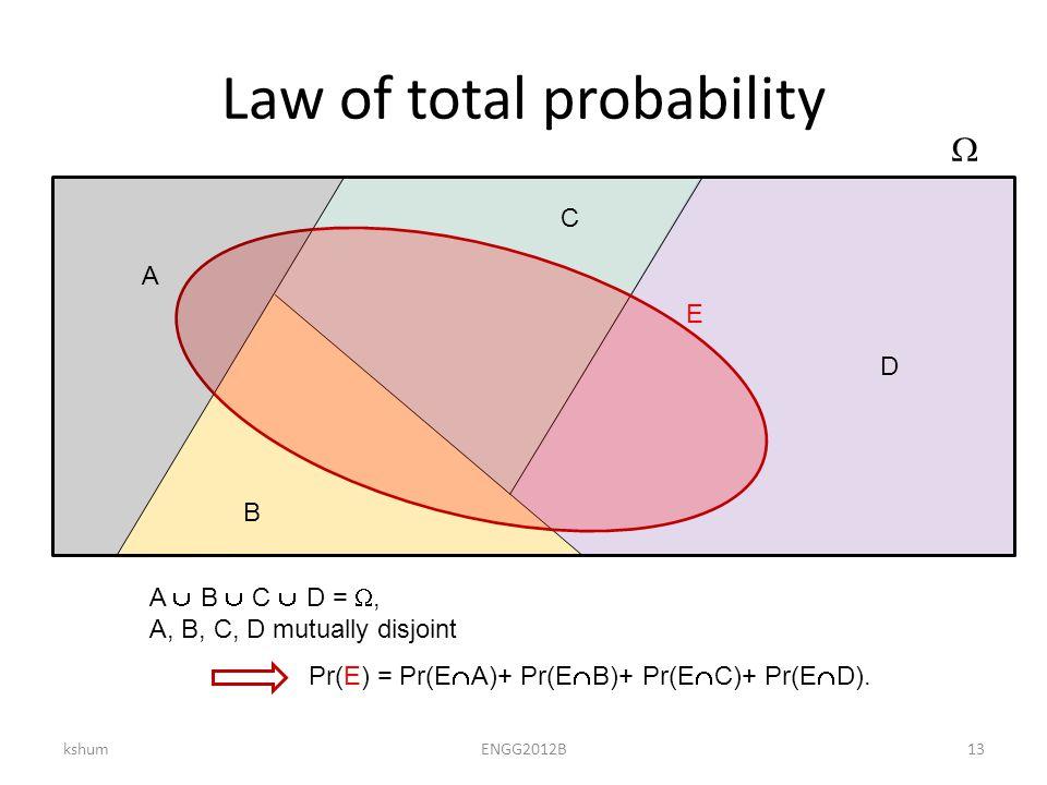 Law of total probability kshumENGG2012B13  A B C D Pr(E) = Pr(E  A)+ Pr(E  B)+ Pr(E  C)+ Pr(E  D).