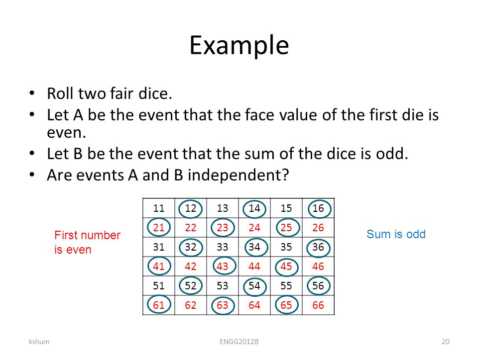 Example Roll two fair dice. Let A be the event that the face value of the first die is even.