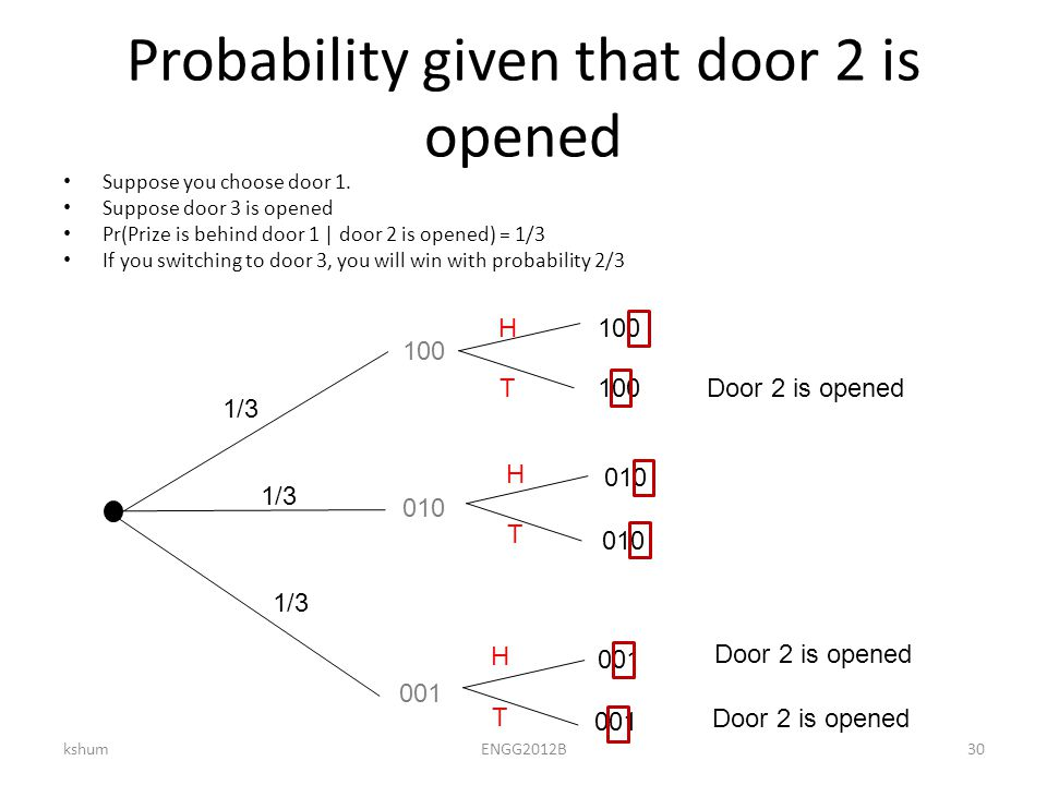 Probability given that door 2 is opened Suppose you choose door 1.