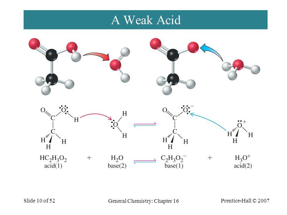 Prentice-Hall © 2007 General Chemistry: Chapter 16 Slide 10 of 52 A Weak Acid