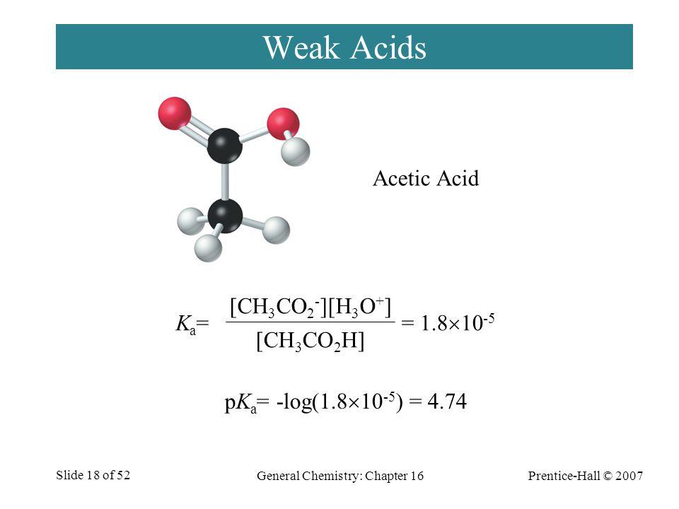 Prentice-Hall © 2007 General Chemistry: Chapter 16 Slide 18 of 52 Acetic Acid Weak Acids Ka=Ka= = 1.8  10 -5 [CH 3 CO 2 H] [CH 3 CO 2 - ][H 3 O + ] p