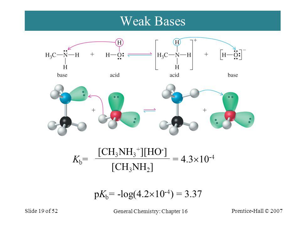 Prentice-Hall © 2007 General Chemistry: Chapter 16 Slide 19 of 52 Weak Bases Kb=Kb= = 4.3  10 -4 [CH 3 NH 2 ] [CH 3 NH 3 + ][HO - ] pK b = -log(4.2 