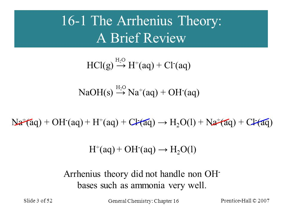 Prentice-Hall © 2007 General Chemistry: Chapter 16 Slide 3 of 52 16-1 The Arrhenius Theory: A Brief Review HCl(g) → H + (aq) + Cl - (aq) NaOH(s) → Na + (aq) + OH - (aq) H2OH2O H2OH2O Na + (aq) + OH - (aq) + H + (aq) + Cl - (aq) → H 2 O(l) + Na + (aq) + Cl - (aq) H + (aq) + OH - (aq) → H 2 O(l) Arrhenius theory did not handle non OH - bases such as ammonia very well.