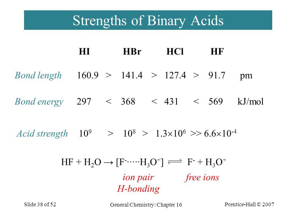 Prentice-Hall © 2007 General Chemistry: Chapter 16 Slide 38 of 52 Strengths of Binary Acids HIHBrHClHF 160.9>141.4>127.4>91.7 pm 297<368<431<569 kJ/mo