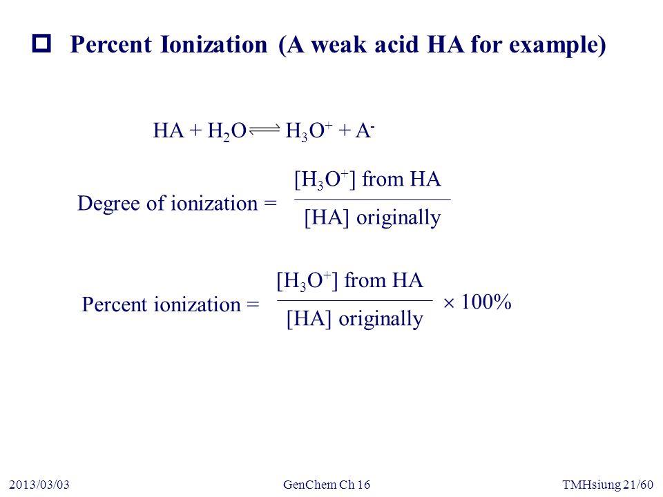GenChem Ch 162013/03/03TMHsiung 21/60  Percent Ionization (A weak acid HA for example) HA + H 2 O H 3 O + + A - Degree of ionization = [H 3 O + ] from HA [HA] originally Percent ionization = [H 3 O + ] from HA [HA] originally  100%