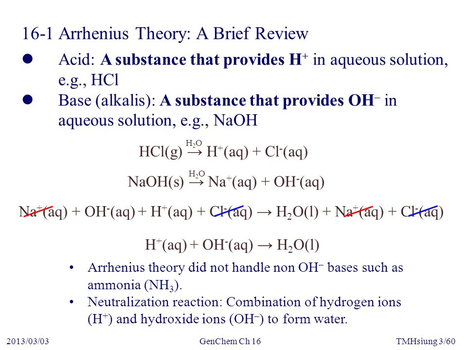 GenChem Ch 162013/03/03TMHsiung 4/60 16-2Brønsted–Lowry Theory of Acids and Bases***  Definition: Acid: the substance act as H + donor Base: the substance act as H + acceptor Conjugate base of NH 4 + Conjugate Acid of NH 3 Conjugate base of H 2 O Conjugate acid of OH −