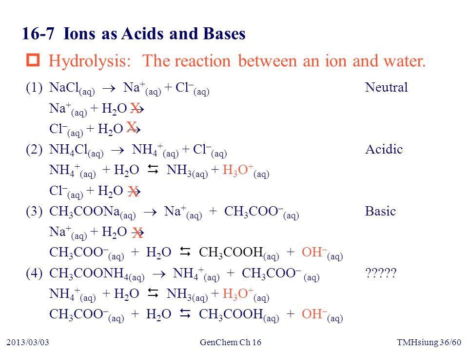 GenChem Ch 162013/03/03TMHsiung 36/60 16-7Ions as Acids and Bases  Hydrolysis: The reaction between an ion and water.