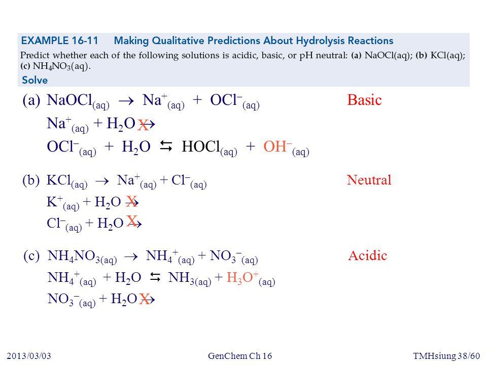 GenChem Ch 162013/03/03TMHsiung 38/60 (a)NaOCl (aq)  Na + (aq) + OCl – (aq) Basic Na + (aq) + H 2 O  OCl – (aq) + H 2 O  HOCl (aq) + OH – (aq) X (b)KCl (aq)  Na + (aq) + Cl – (aq) Neutral K + (aq) + H 2 O  Cl – (aq) + H 2 O  X X (c)NH 4 NO 3(aq)  NH 4 + (aq) + NO 3 – (aq) Acidic NH 4 + (aq) + H 2 O  NH 3(aq) + H 3 O + (aq) NO 3 – (aq) + H 2 O  X