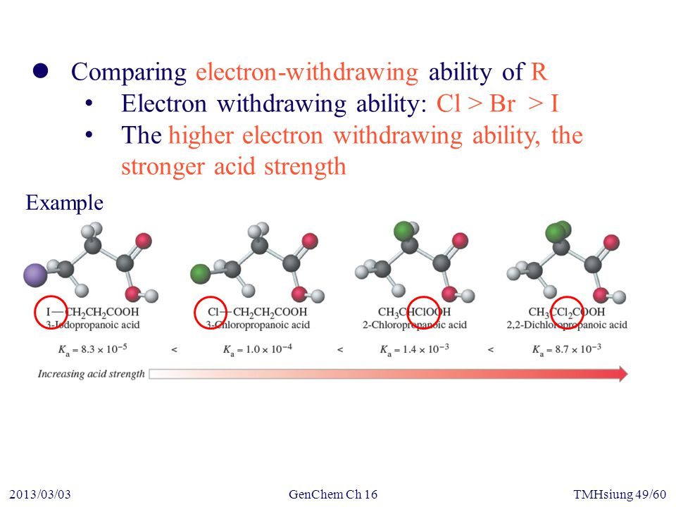 GenChem Ch 162013/03/03TMHsiung 49/60 Comparing electron-withdrawing ability of R Electron withdrawing ability: Cl > Br > I The higher electron withdrawing ability, the stronger acid strength Example