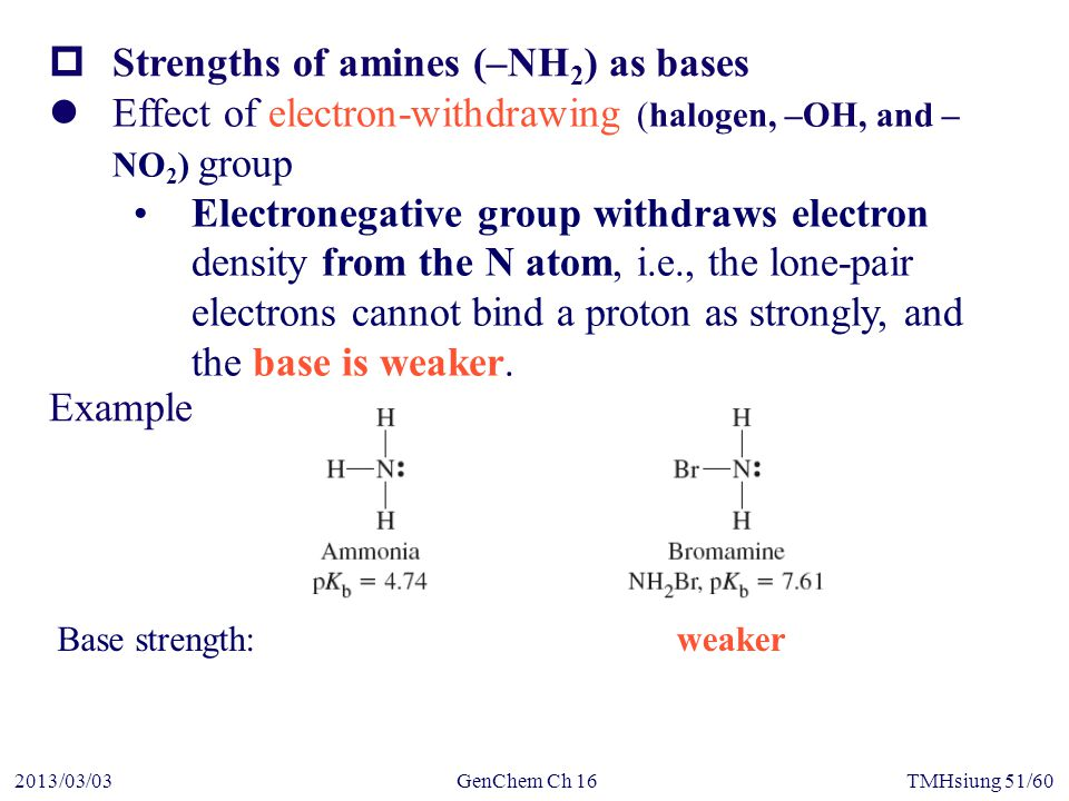 GenChem Ch 162013/03/03TMHsiung 51/60  Strengths of amines (–NH 2 ) as bases Effect of electron-withdrawing (halogen, –OH, and – NO 2 ) group Electronegative group withdraws electron density from the N atom, i.e., the lone-pair electrons cannot bind a proton as strongly, and the base is weaker.