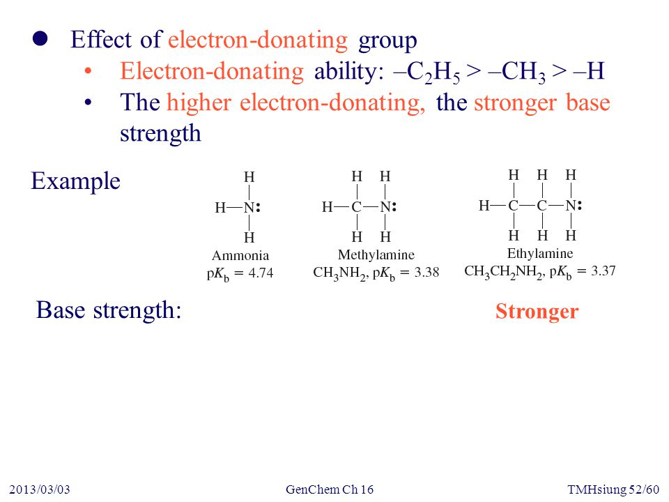 GenChem Ch 162013/03/03TMHsiung 52/60 Effect of electron-donating group Electron-donating ability: –C 2 H 5 > –CH 3 > –H The higher electron-donating, the stronger base strength Example Base strength: Stronger