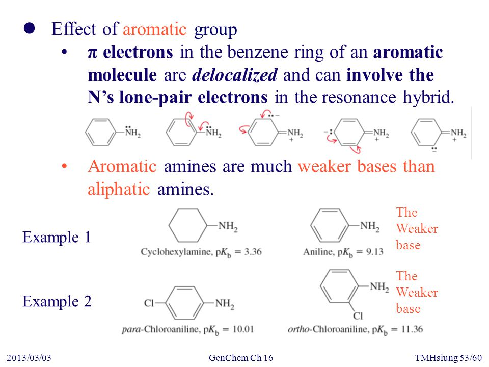 GenChem Ch 162013/03/03TMHsiung 53/60 Effect of aromatic group π electrons in the benzene ring of an aromatic molecule are delocalized and can involve the N's lone-pair electrons in the resonance hybrid.